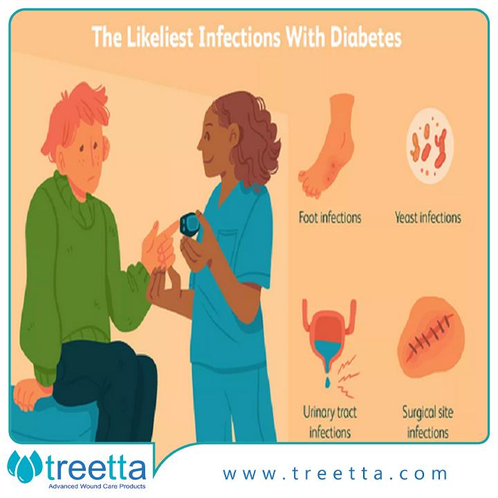 بیماریهای مرتبط با دیابت